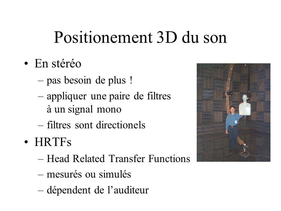 Positionement 3D du son En stéréo –pas besoin de plus ! –appliquer une paire de filtres à un signal mono –filtres sont directionels HRTFs –Head Relate