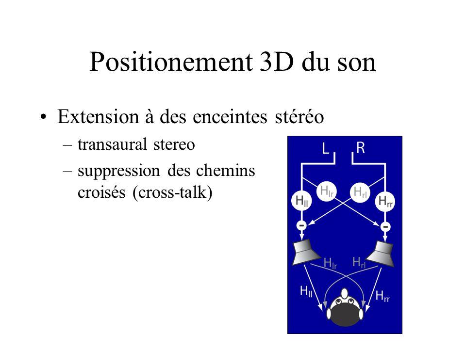 Positionement 3D du son Extension à des enceintes stéréo –transaural stereo –suppression des chemins croisés (cross-talk)