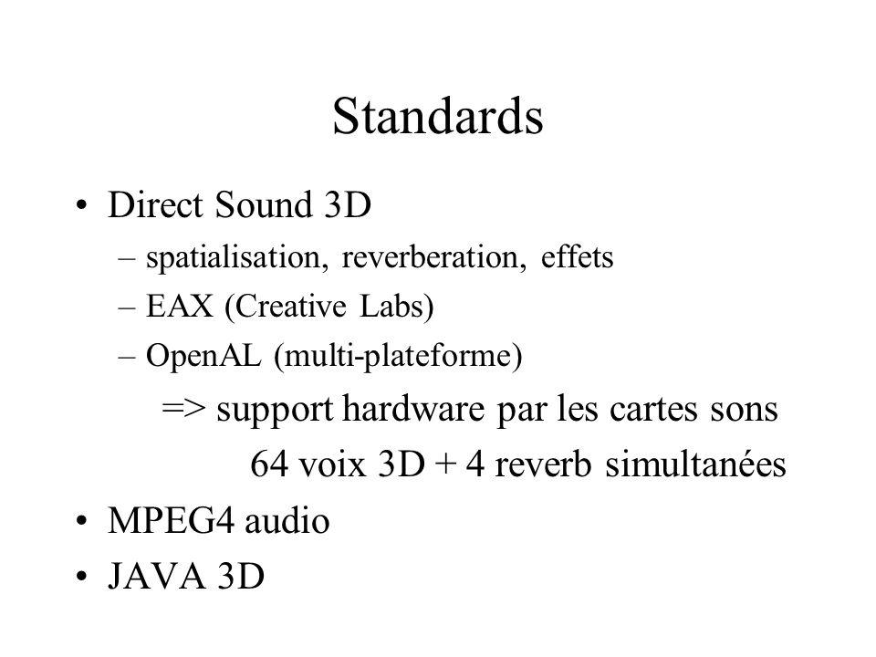 Standards Direct Sound 3D –spatialisation, reverberation, effets –EAX (Creative Labs) –OpenAL (multi-plateforme) => support hardware par les cartes so