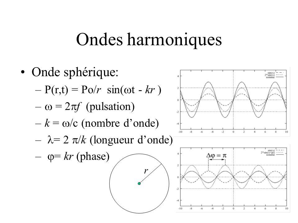Ondes harmoniques Onde sphérique: –P(r,t) = Po/r sin( t - kr ) – = 2 f (pulsation) –k = /c (nombre donde) – = 2 /k (longueur donde) – = kr (phase) r