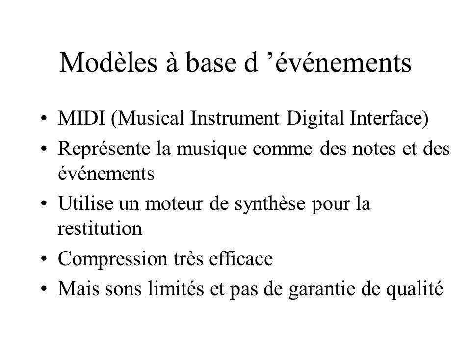 Modèles à base d événements MIDI (Musical Instrument Digital Interface) Représente la musique comme des notes et des événements Utilise un moteur de s