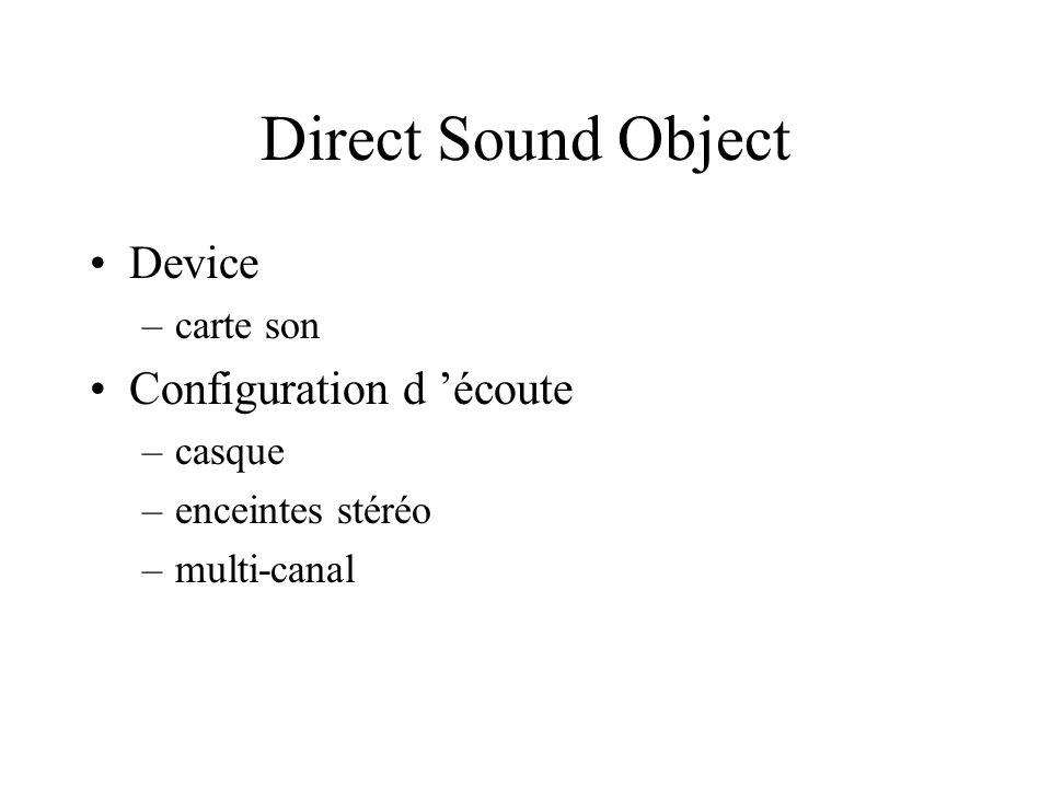 Direct Sound Object Device –carte son Configuration d écoute –casque –enceintes stéréo –multi-canal