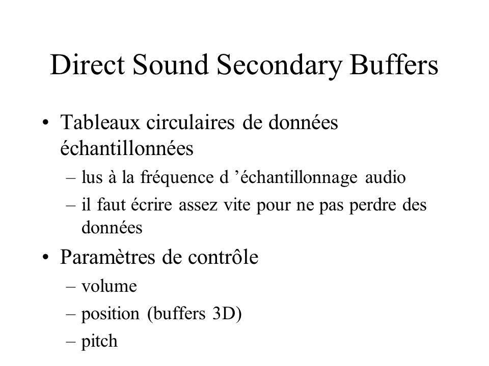 Direct Sound Secondary Buffers Tableaux circulaires de données échantillonnées –lus à la fréquence d échantillonnage audio –il faut écrire assez vite