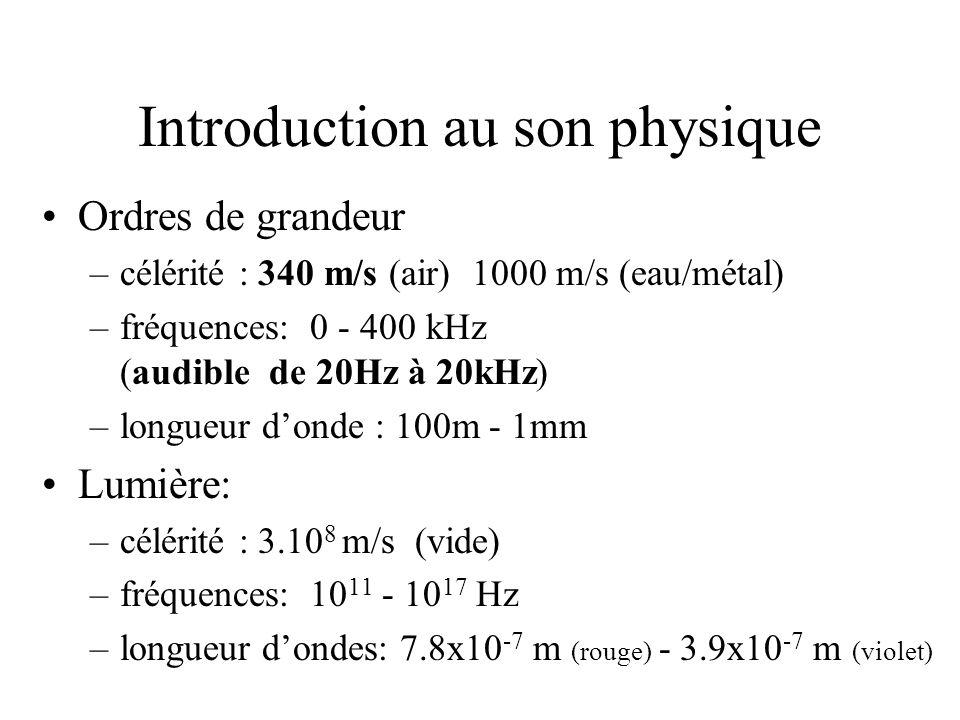 Introduction au son physique Ordres de grandeur –célérité : 340 m/s (air) 1000 m/s (eau/métal) –fréquences: 0 - 400 kHz (audible de 20Hz à 20kHz) –lon