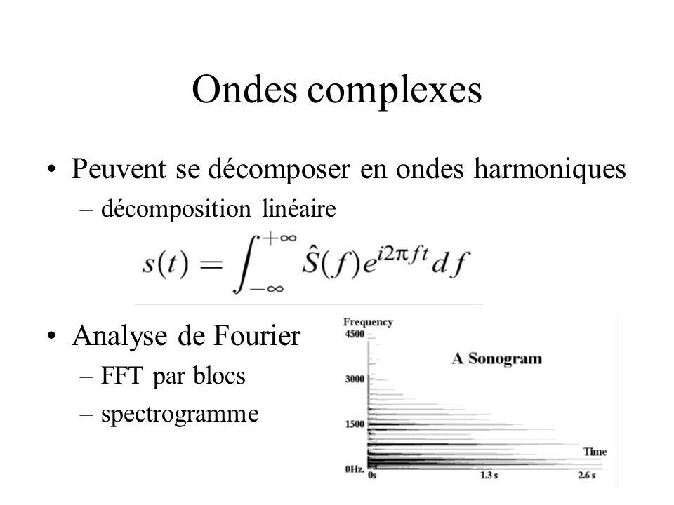 Ondes complexes Peuvent se décomposer en ondes harmoniques –décomposition linéaire Analyse de Fourier –FFT par blocs –spectrogramme