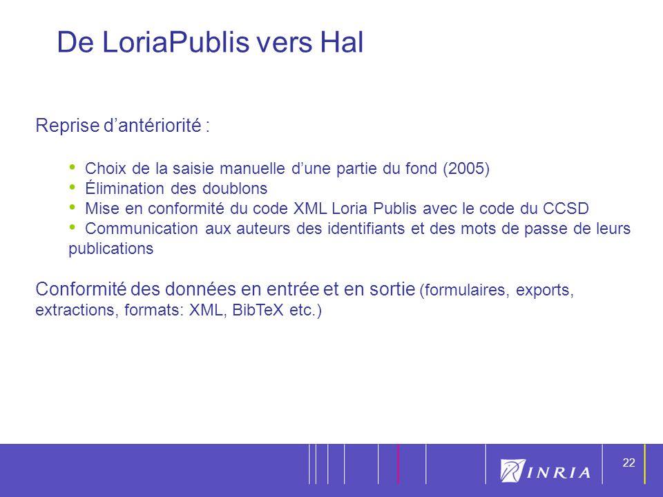 22 Reprise dantériorité : Choix de la saisie manuelle dune partie du fond (2005) Élimination des doublons Mise en conformité du code XML Loria Publis