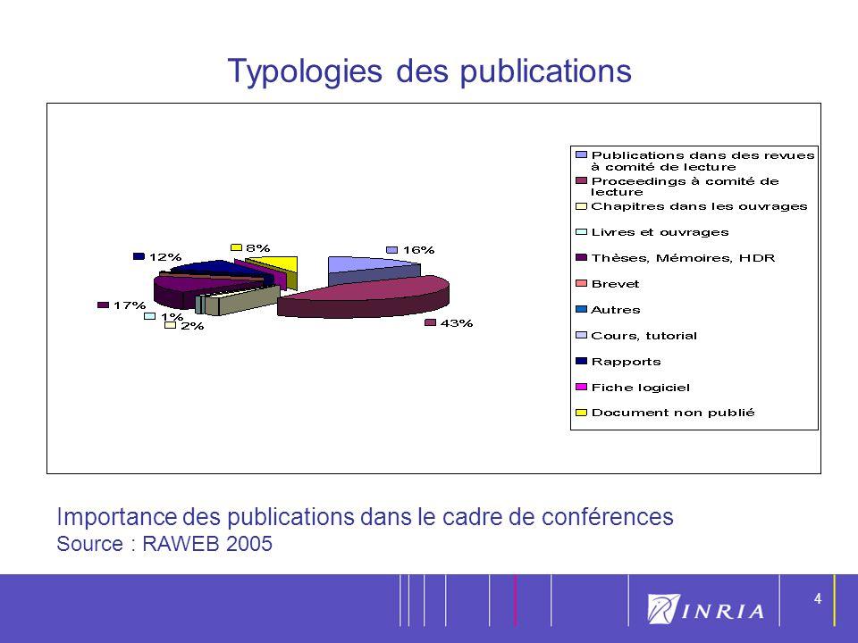 4 4 Typologies des publications Importance des publications dans le cadre de conférences Source : RAWEB 2005