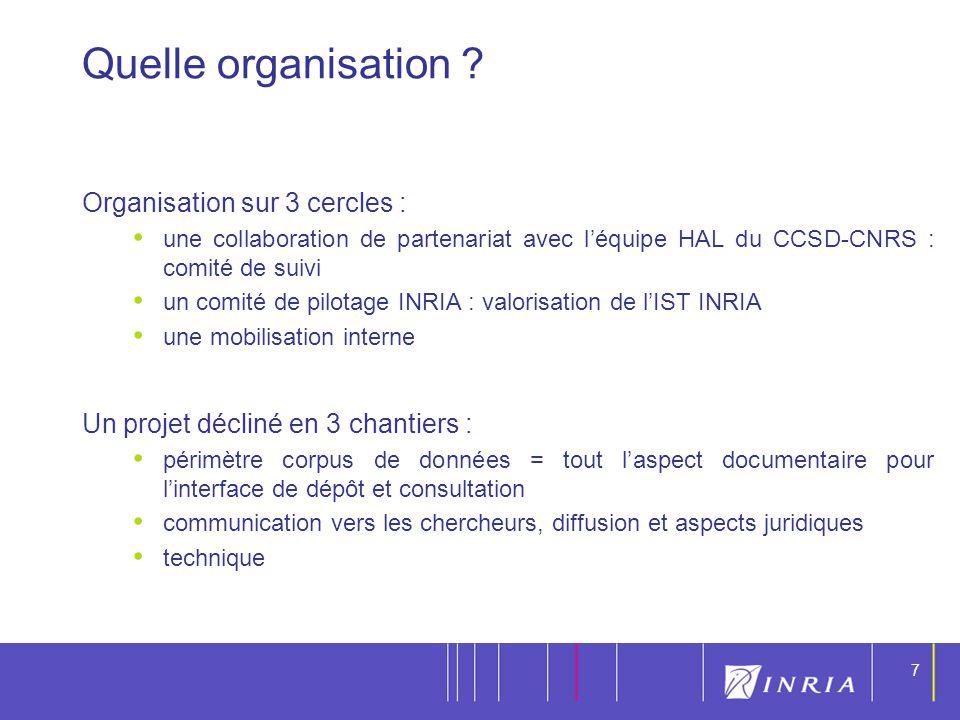 7 7 Quelle organisation ? Organisation sur 3 cercles : une collaboration de partenariat avec léquipe HAL du CCSD-CNRS : comité de suivi un comité de p