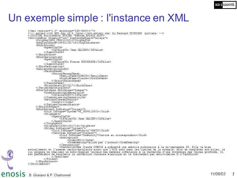 EDISANTÉ 11/06/03 B. Giusiano & P. Charbonnel 14 Un exemple simple : l'instance en XML M_JG99110501 199911051715 Dr Jean GALIEN Dr Pierre HIPOCRATE DU