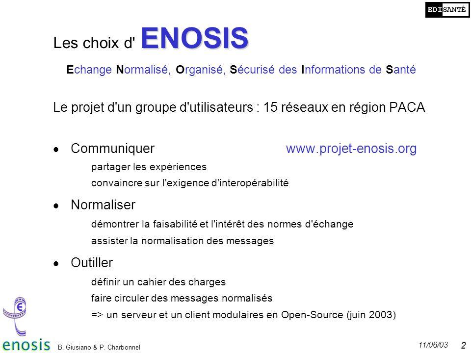 EDISANTÉ 11/06/03 B. Giusiano & P. Charbonnel 21 ENOSIS Les choix d' ENOSIS Echange Normalisé, Organisé, Sécurisé des Informations de Santé Le projet