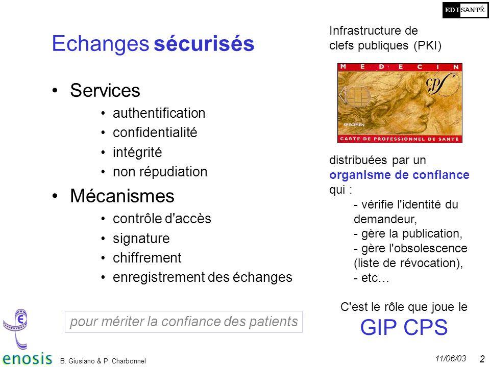EDISANTÉ 11/06/03 B. Giusiano & P. Charbonnel 24 Echanges sécurisés Services authentification confidentialité intégrité non répudiation Mécanismes con