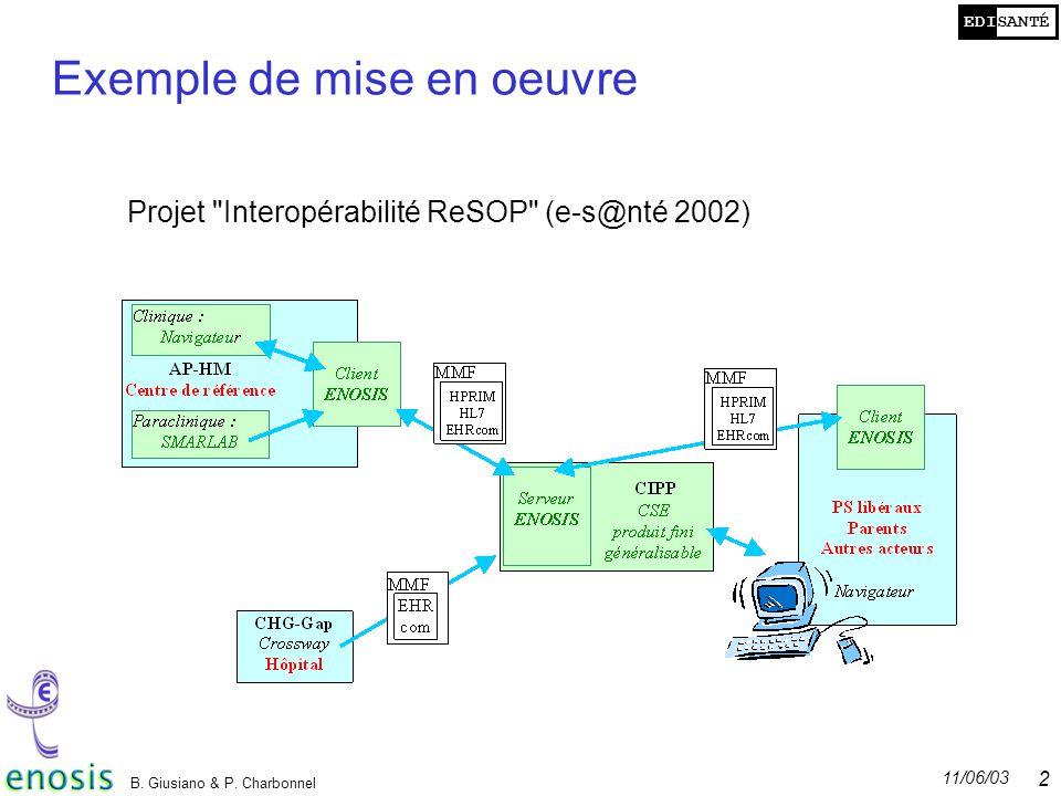 EDISANTÉ 11/06/03 B. Giusiano & P. Charbonnel 26 Exemple de mise en oeuvre Projet