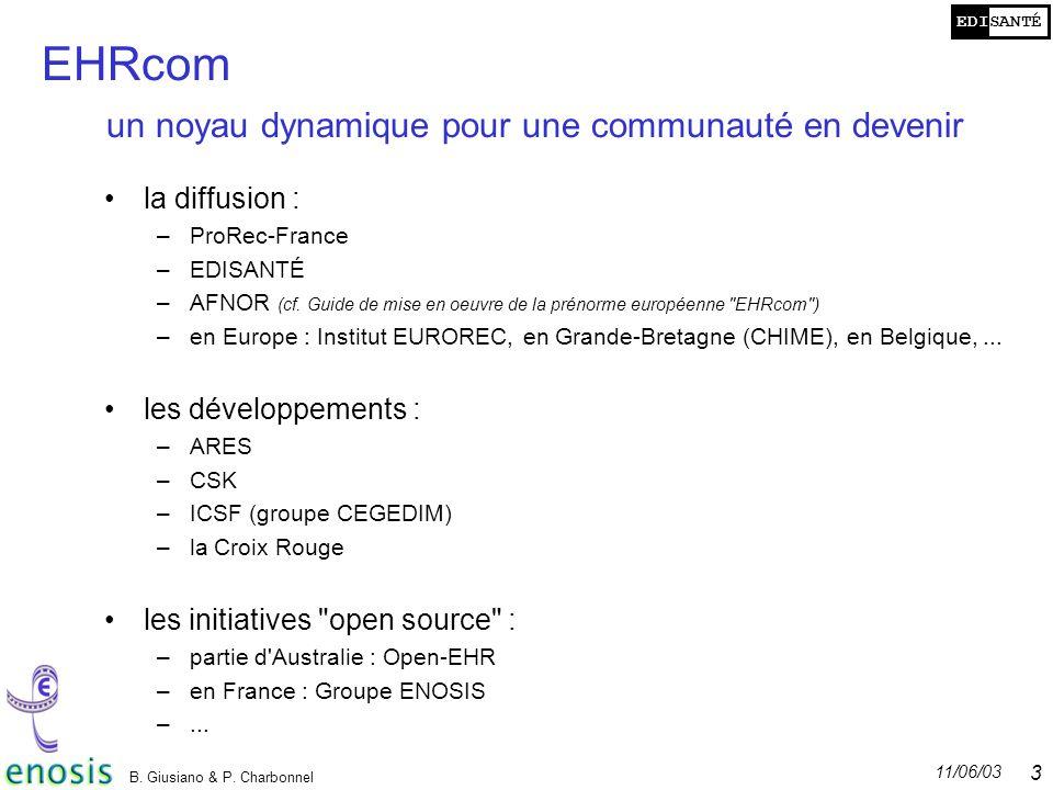 EDISANTÉ 11/06/03 B. Giusiano & P. Charbonnel 3 EHRcom un noyau dynamique pour une communauté en devenir la diffusion : –ProRec-France –EDISANTÉ –AFNO