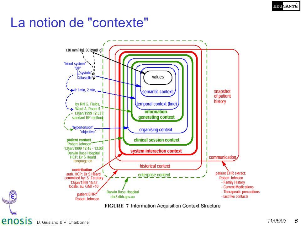EDISANTÉ 11/06/03 B. Giusiano & P. Charbonnel 6 La notion de