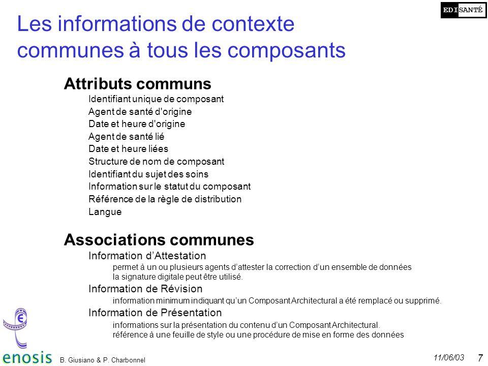 EDISANTÉ 11/06/03 B. Giusiano & P. Charbonnel 7 Les informations de contexte communes à tous les composants Attributs communs Identifiant unique de co
