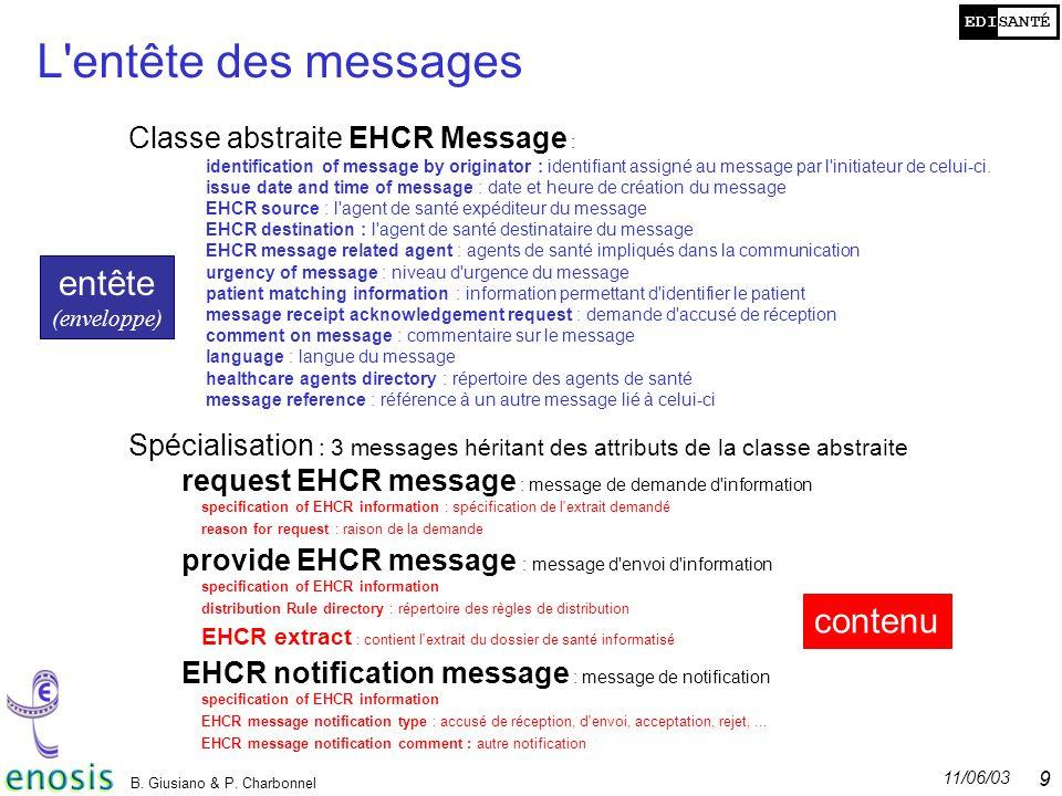 EDISANTÉ 11/06/03 B. Giusiano & P. Charbonnel 9 L'entête des messages Classe abstraite EHCR Message : identification of message by originator : identi