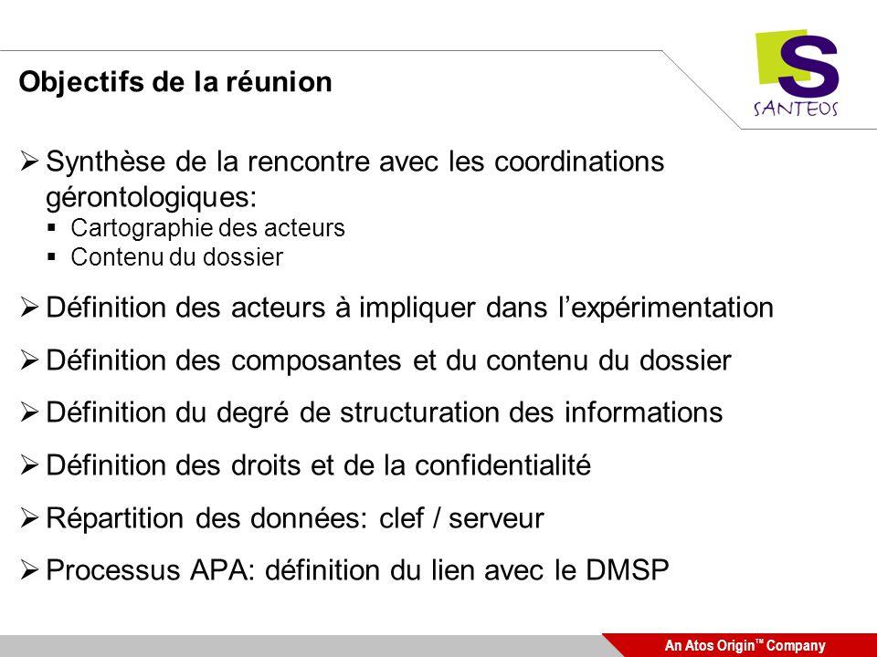 An Atos Origin TM Company Objectifs de la réunion Synthèse de la rencontre avec les coordinations gérontologiques: Cartographie des acteurs Contenu du dossier Définition des acteurs à impliquer dans lexpérimentation Définition des composantes et du contenu du dossier Définition du degré de structuration des informations Définition des droits et de la confidentialité Répartition des données: clef / serveur Processus APA: définition du lien avec le DMSP