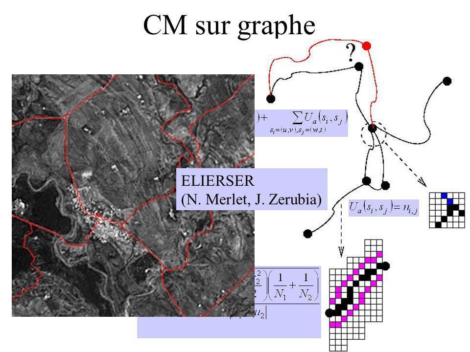 11 CM sur graphe ELIERSER (N. Merlet, J. Zerubia)