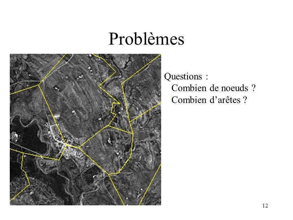 12 Problèmes Questions : Combien de noeuds Combien darêtes