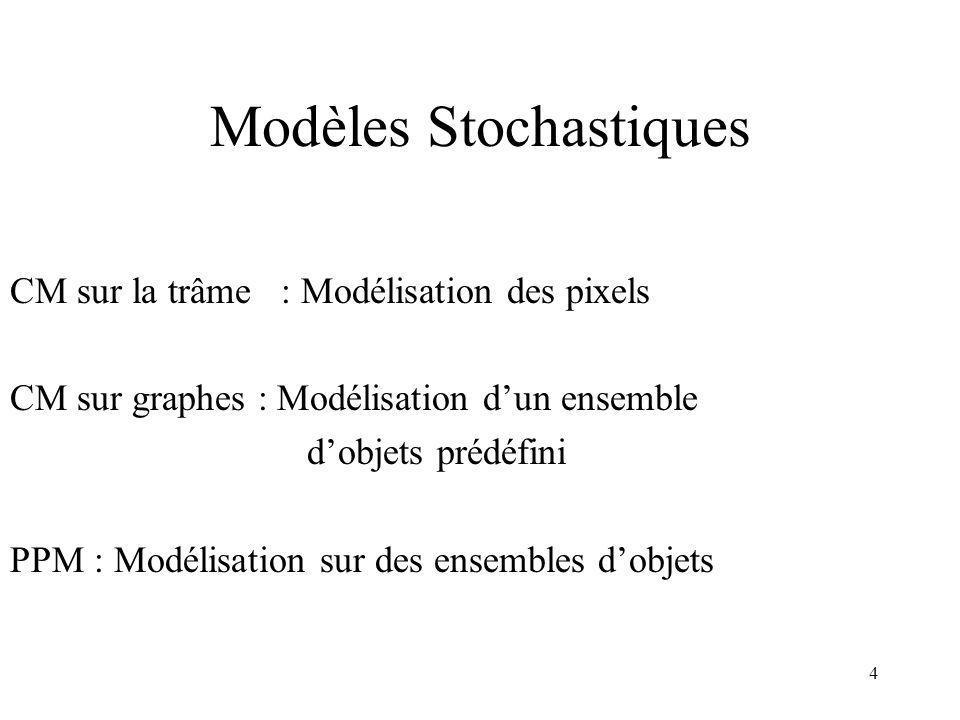 4 Modèles Stochastiques CM sur la trâme : Modélisation des pixels CM sur graphes : Modélisation dun ensemble dobjets prédéfini PPM : Modélisation sur des ensembles dobjets