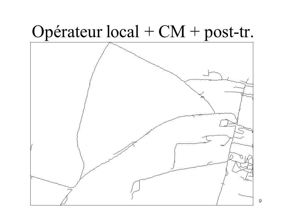 10 CM sur graphe Cf Thèse de Florence Tupin (ENST) Opérateur local (détection de segments candidats) Construction du graphes (connections possibles entre les segments candidats) CM binaire sur le graphe