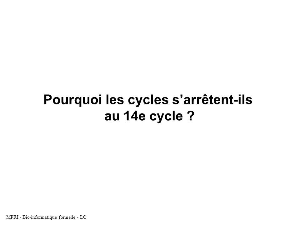MPRI - Bio-informatique formelle - LC Pourquoi les cycles sarrêtent-ils au 14e cycle