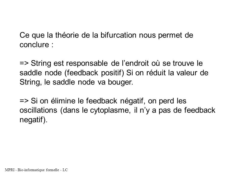 MPRI - Bio-informatique formelle - LC Ce que la théorie de la bifurcation nous permet de conclure : => String est responsable de lendroit où se trouve le saddle node (feedback positif) Si on réduit la valeur de String, le saddle node va bouger.