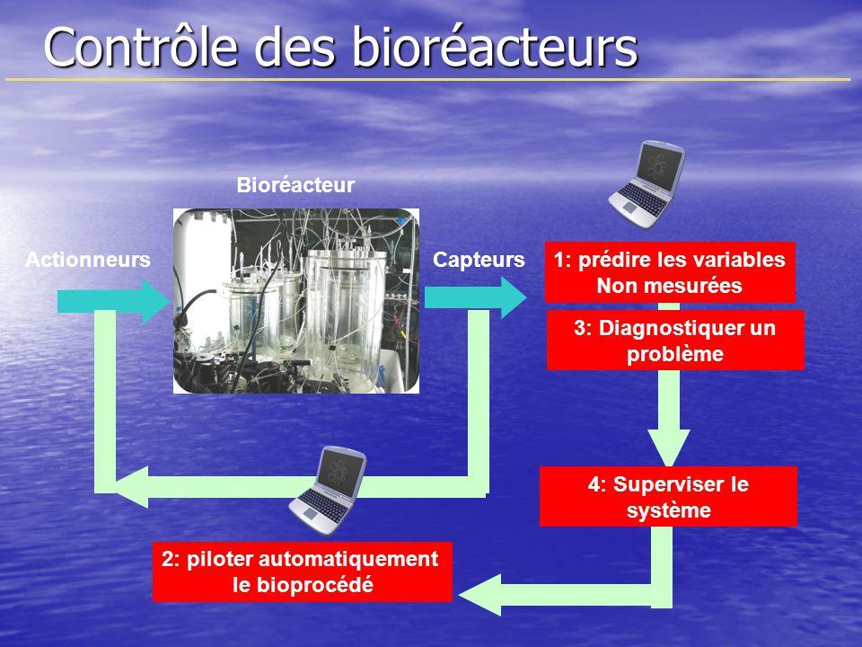 Contrôle des bioréacteurs ActionneursCapteurs Bioréacteur 1: prédire les variables Non mesurées 2: piloter automatiquement le bioprocédé 3: Diagnostiq