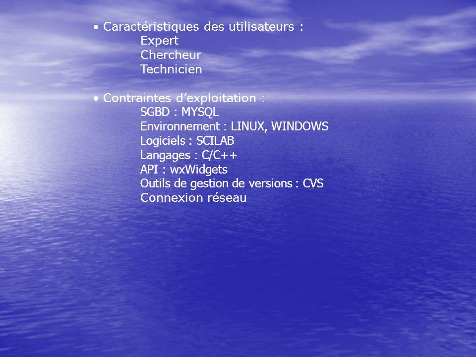 Caractéristiques des utilisateurs : Expert Chercheur Technicien Contraintes dexploitation : SGBD : MYSQL Environnement : LINUX, WINDOWS Logiciels : SC