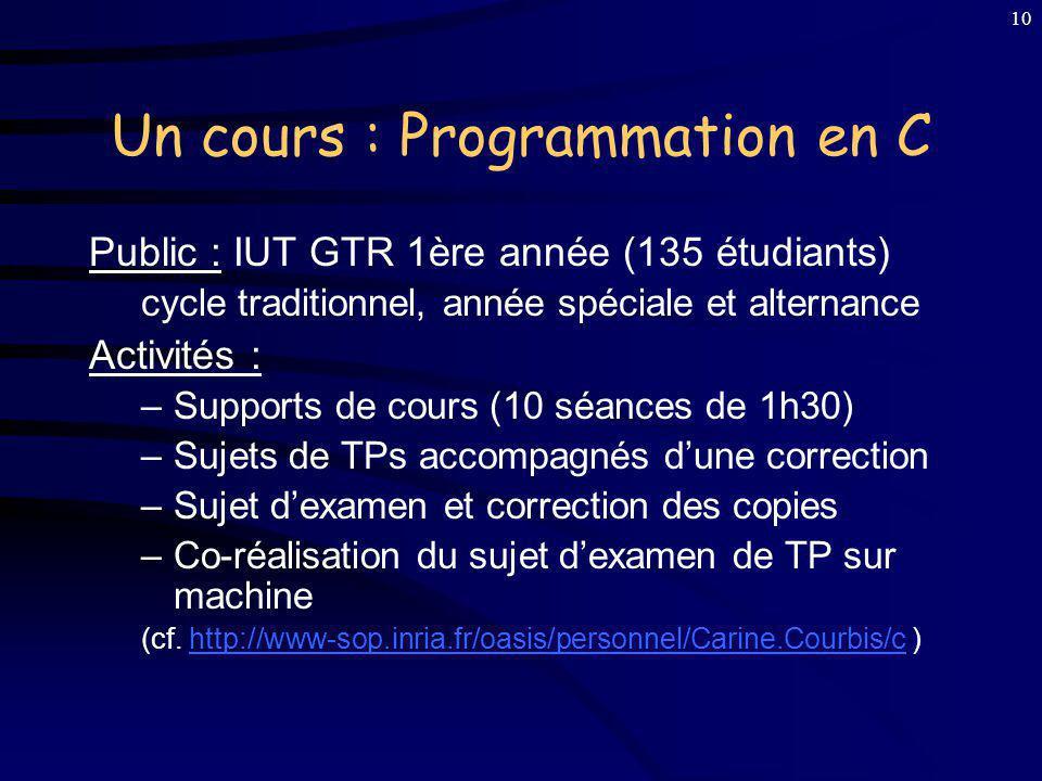 9 SGBD Enseignements Bac+2 Bac+3 Architecture, OS Technologies Web 01-02 (ATER) 00-01 Compilation Programmation système TE Programmation en C Algorith