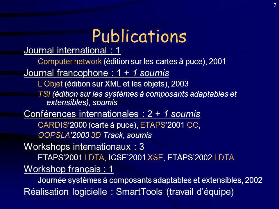 7 Publications Journal international : 1 Computer network (édition sur les cartes à puce), 2001 Journal francophone : 1 + 1 soumis LObjet (édition sur XML et les objets), 2003 TSI (édition sur les systèmes à composants adaptables et extensibles), soumis Conférences internationales : 2 + 1 soumis CARDIS2000 (carte à puce), ETAPS2001 CC, OOPSLA2003 3D Track, soumis Workshops internationaux : 3 ETAPS2001 LDTA, ICSE2001 XSE, ETAPS2002 LDTA Workshop français : 1 Journée systèmes à composants adaptables et extensibles, 2002 Réalisation logicielle : SmartTools (travail déquipe)