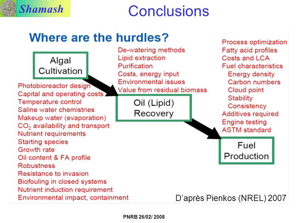Shamash PNRB 26/02/ 2008 Conclusions Daprès Pienkos (NREL) 2007