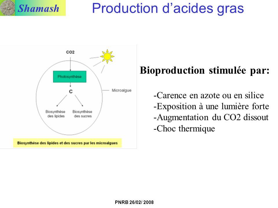 Shamash PNRB 26/02/ 2008 Bioproduction stimulée par: -Carence en azote ou en silice -Exposition à une lumière forte -Augmentation du CO2 dissout -Choc
