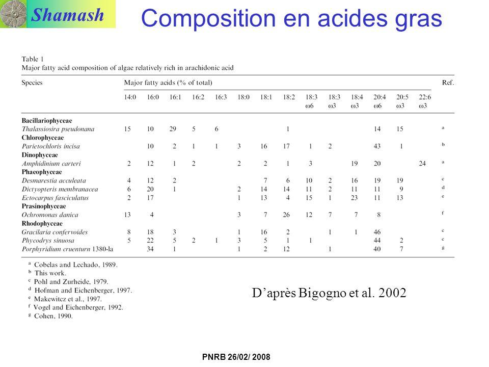 Shamash PNRB 26/02/ 2008 Composition en acides gras Daprès Bigogno et al. 2002