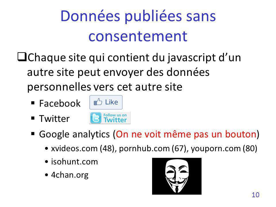 Données publiées sans consentement Chaque site qui contient du javascript dun autre site peut envoyer des données personnelles vers cet autre site Fac