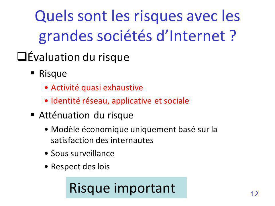 Quels sont les risques avec les grandes sociétés dInternet ? Évaluation du risque Risque Activité quasi exhaustive Identité réseau, applicative et soc