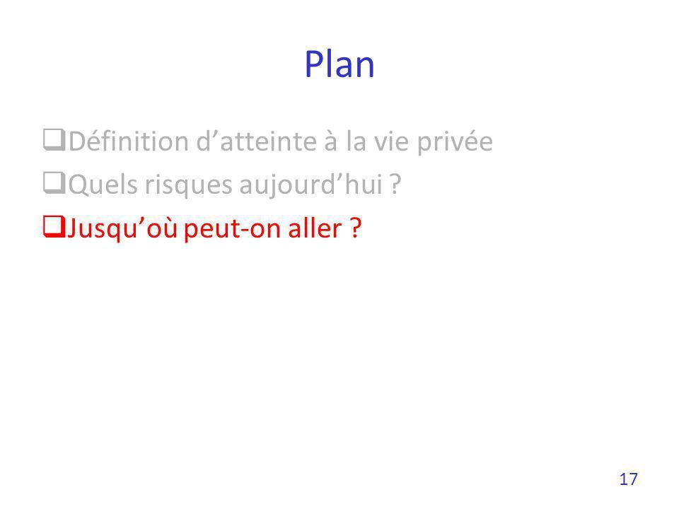 Plan Définition datteinte à la vie privée Quels risques aujourdhui ? Jusquoù peut-on aller ? 17