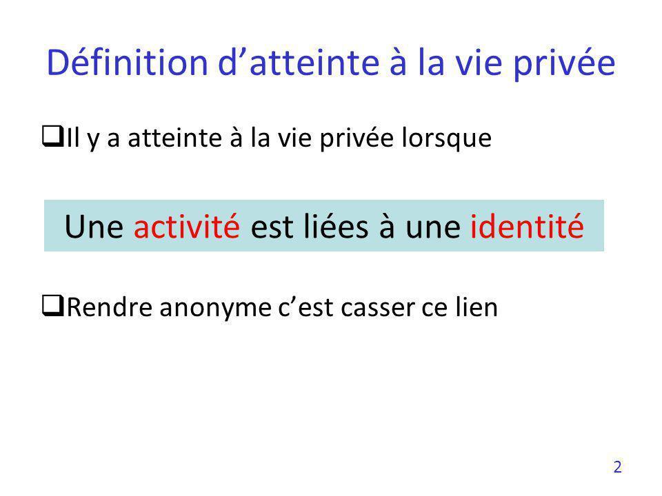 Définition datteinte à la vie privée Il y a atteinte à la vie privée lorsque Rendre anonyme cest casser ce lien 2 Une activité est liées à une identit
