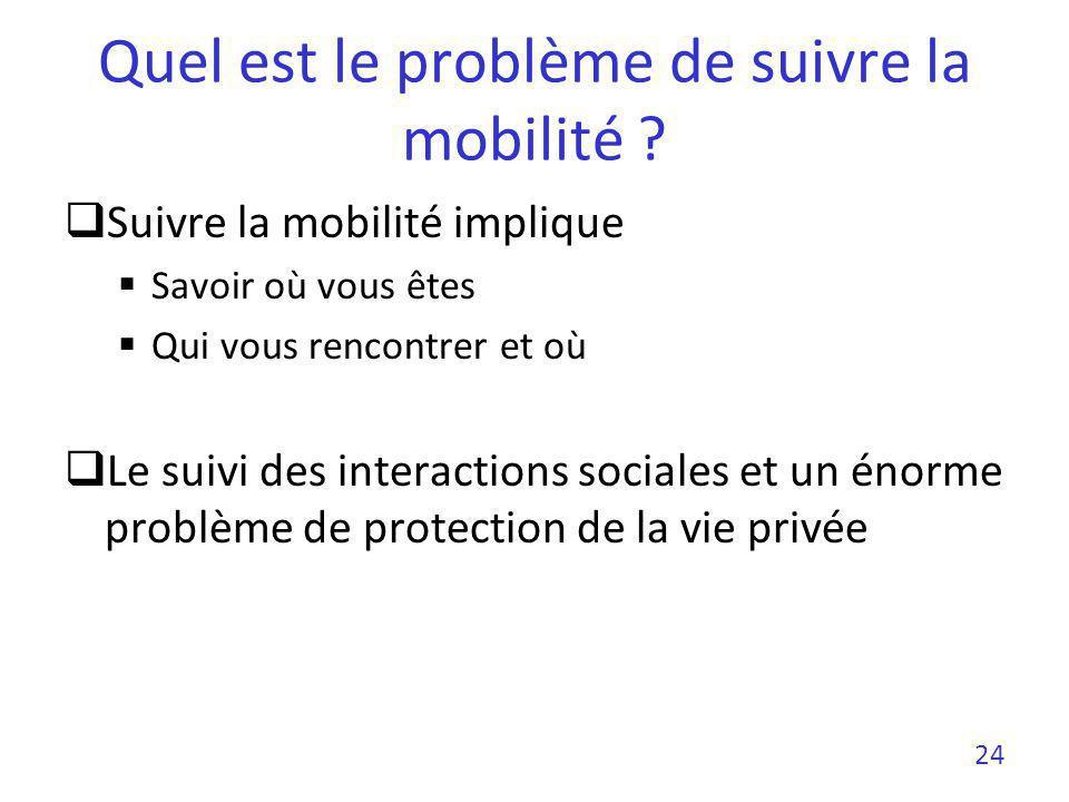 Quel est le problème de suivre la mobilité ? Suivre la mobilité implique Savoir où vous êtes Qui vous rencontrer et où Le suivi des interactions socia