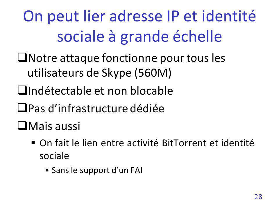 On peut lier adresse IP et identité sociale à grande échelle Notre attaque fonctionne pour tous les utilisateurs de Skype (560M) Indétectable et non b