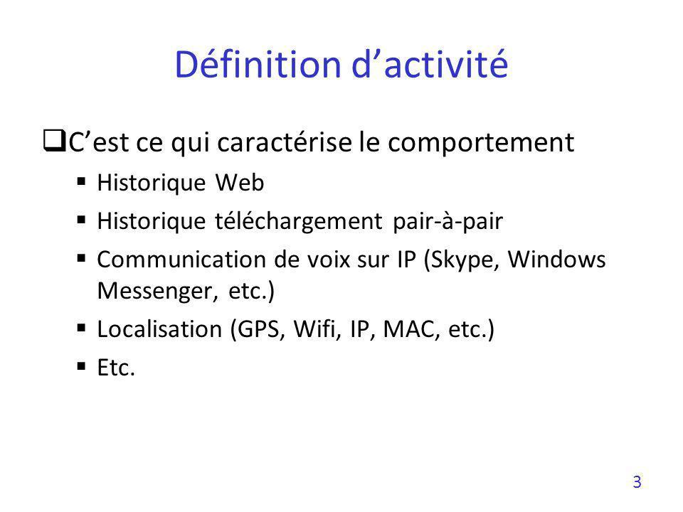 Définition dactivité Cest ce qui caractérise le comportement Historique Web Historique téléchargement pair-à-pair Communication de voix sur IP (Skype,