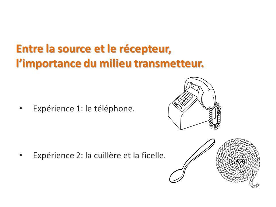 Entre la source et le récepteur, limportance du milieu transmetteur. Expérience 1: le téléphone. Expérience 2: la cuillère et la ficelle.