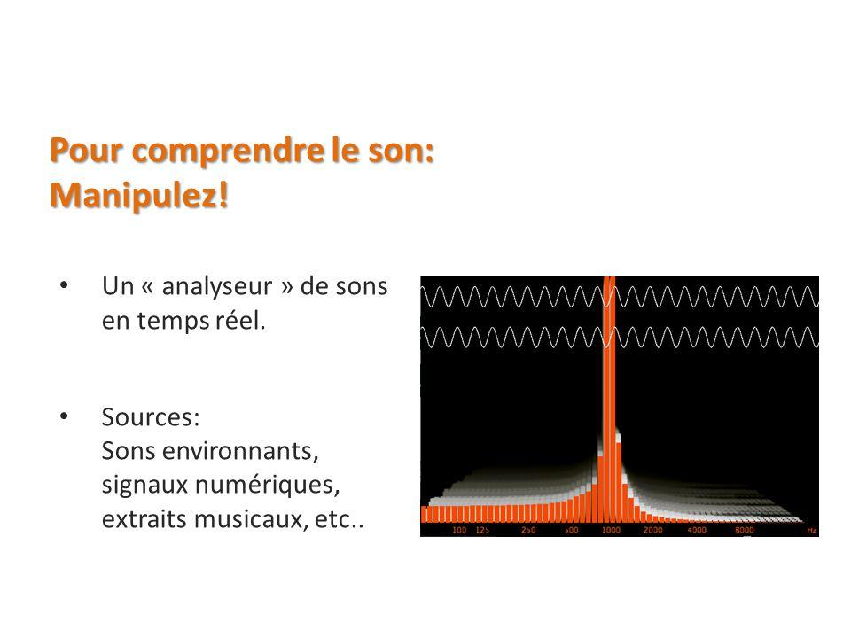 Pour comprendre le son: Manipulez! Un « analyseur » de sons en temps réel. Sources: Sons environnants, signaux numériques, extraits musicaux, etc..