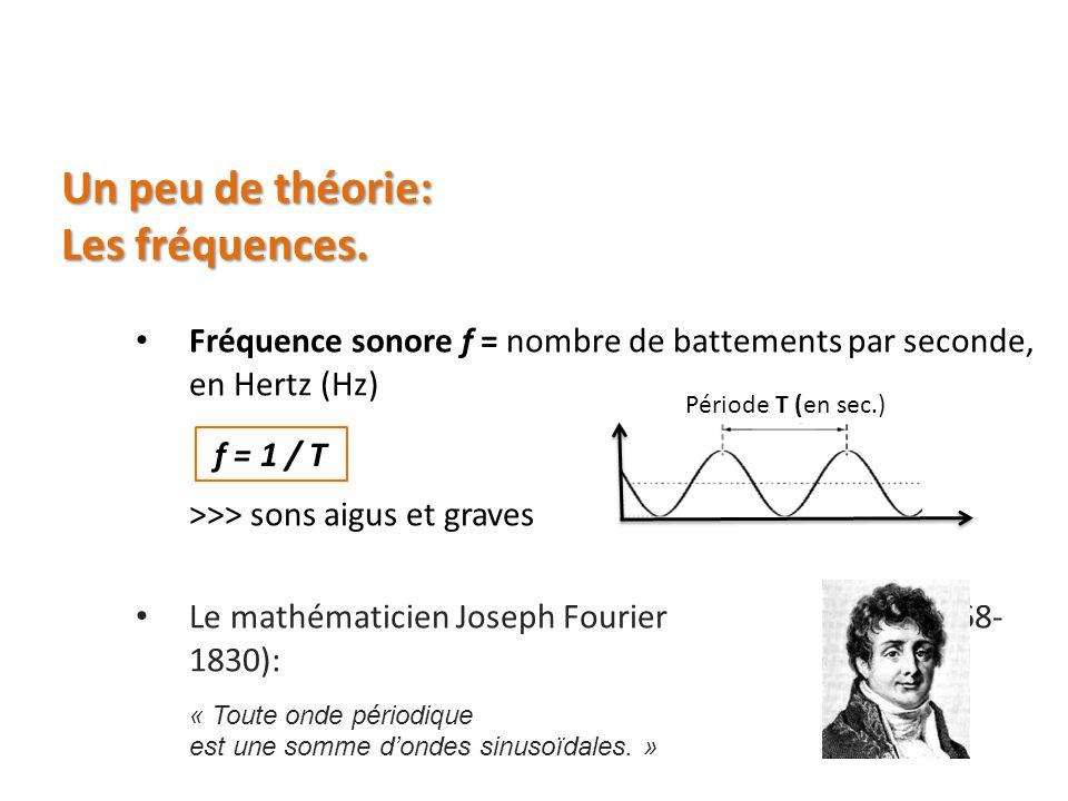 Un peu de théorie: Les fréquences. Fréquence sonore f = nombre de battements par seconde, en Hertz (Hz) >>> sons aigus et graves Le mathématicien Jose