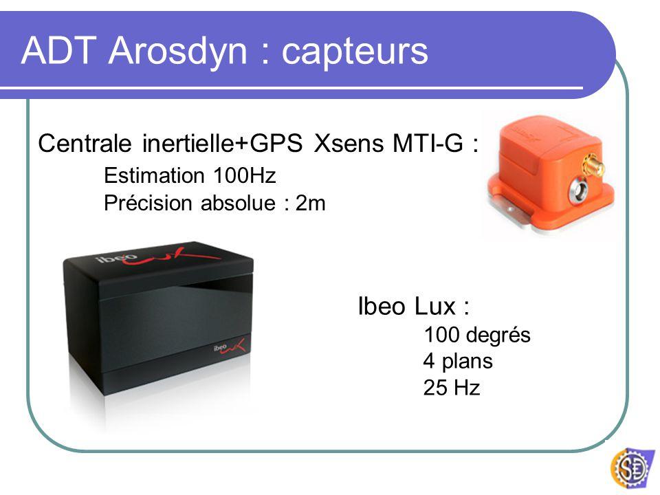 ADT Arosdyn : capteurs Centrale inertielle+GPS Xsens MTI-G : Estimation 100Hz Précision absolue : 2m Ibeo Lux : 100 degrés 4 plans 25 Hz