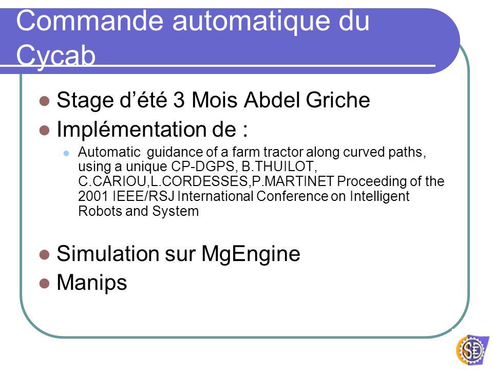 Commande automatique du Cycab Stage dété 3 Mois Abdel Griche Implémentation de : Automatic guidance of a farm tractor along curved paths, using a uniq