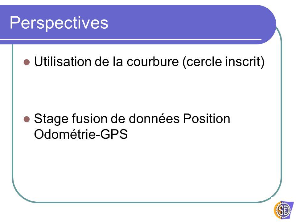 Perspectives Utilisation de la courbure (cercle inscrit) Stage fusion de données Position Odométrie-GPS