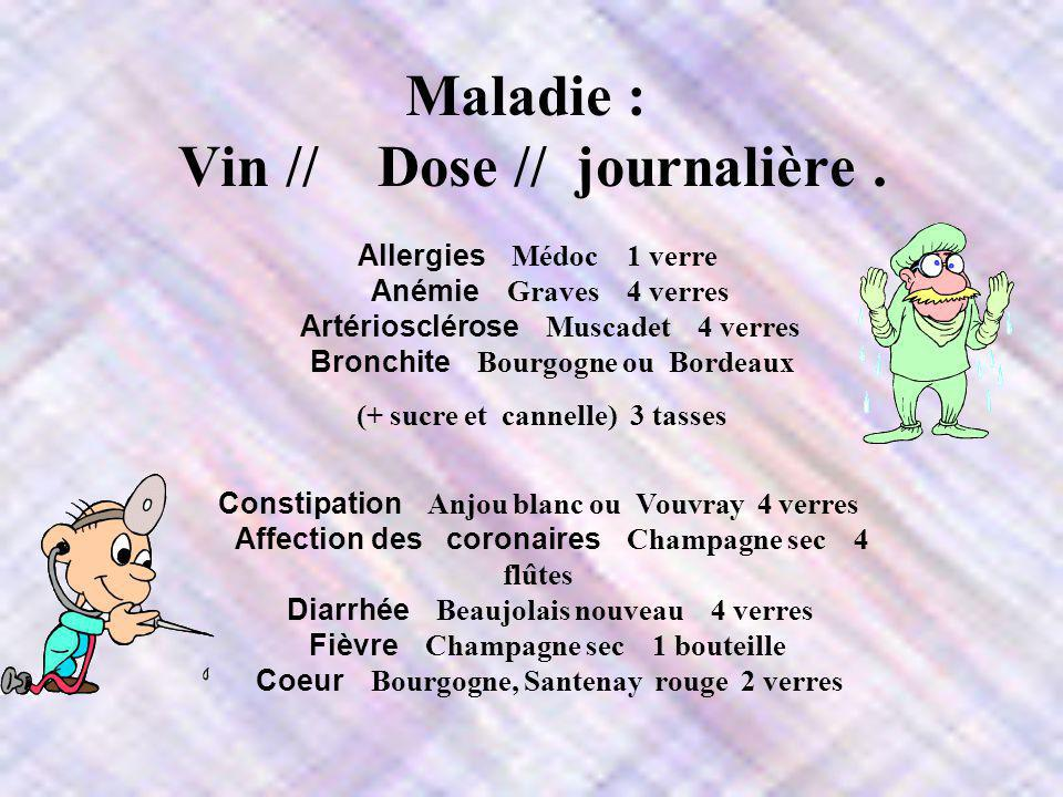 Maladie : Vin // Dose // journalière.