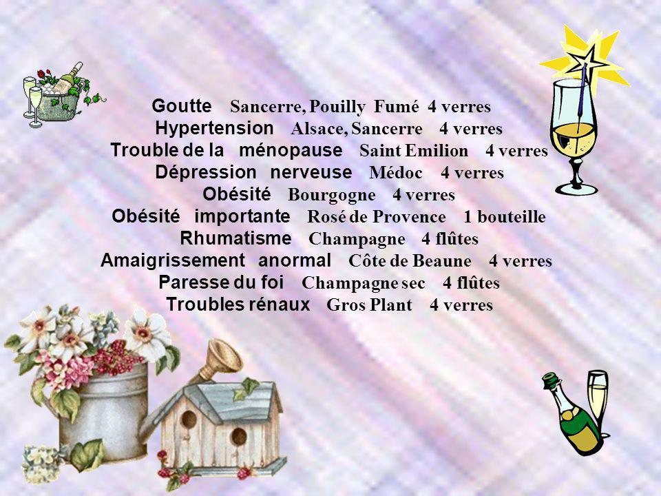 Maladie : Vin // Dose // journalière. Allergies Médoc 1 verre Anémie Graves 4 verres Artériosclérose Muscadet 4 verres Bronchite Bourgogne ou Bordeaux