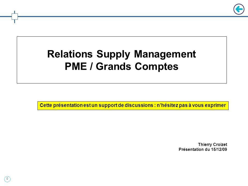 1 Relations Supply Management PME / Grands comptes SOMMAIRE ORGANISATIONS TYPE DES ACHATS DES GRANDS GROUPES LES PROCESSUS DE SELECTION DE FOURNISSEURS : LA MISE EN COMPETITION LES PROCESSUS DE SELECTION DE FOURNISSEURS : LES CRITERES DE SELECTION LA QUALITE DES OFFRES (FORME ET FOND), AU DELA DE LA REPONSE A APPEL DOFFRE CE QUI FAIT PEUR AUX ACHATS, LES ATOUTS DES « PETITES STRUCTURES », LCC